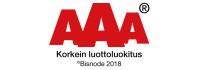 Fimyson AAA-luottoluokitus